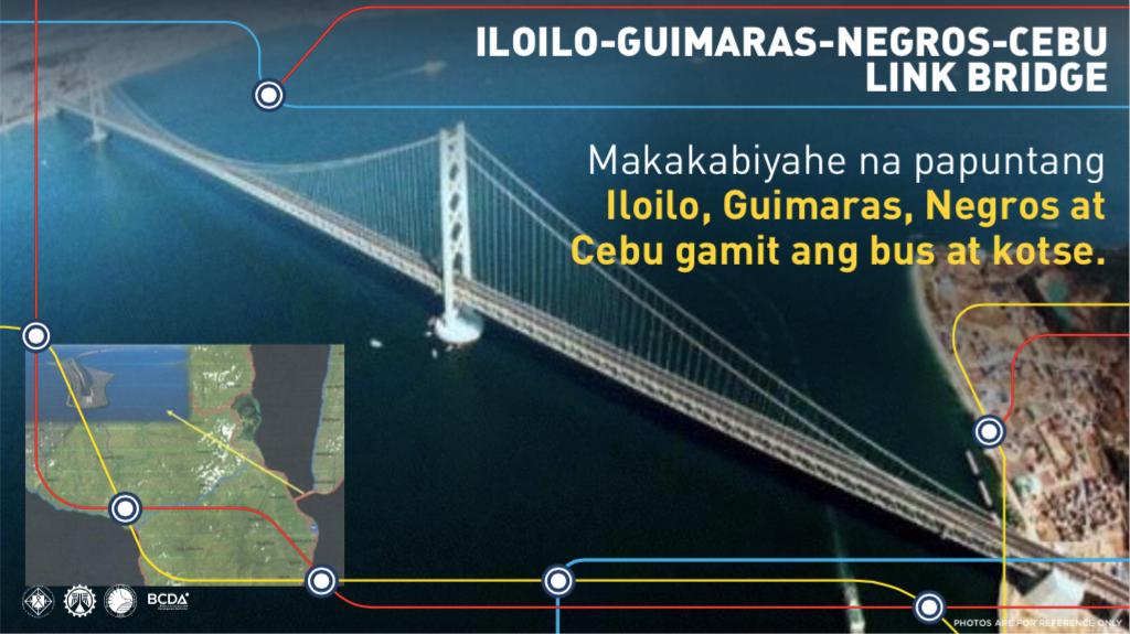 ignc-link-bridge